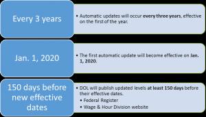 oct11-part-1-blog-graph