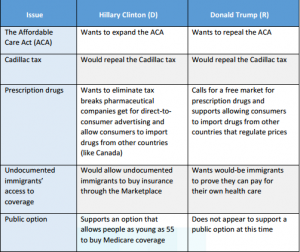 sep20-electionhealthcarecomparison
