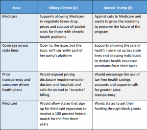 sept20-electionhealthcarecomparison2